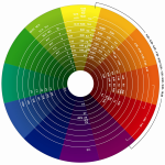 Color_Wheel_hi_res.21153756
